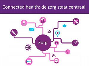 connected health zorg centraal-s