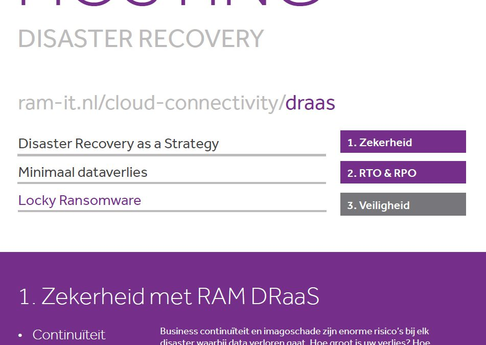 DRaaS – Disaster Recovery as a Strategy