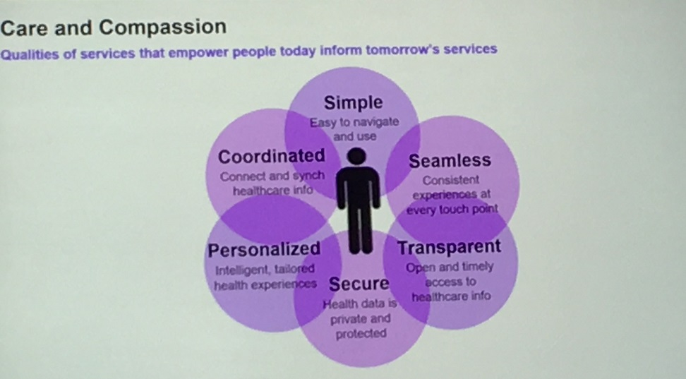 HIMSS Dag 2: Re-imagining the work
