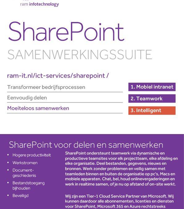 SharePoint Samenwerkingssuite
